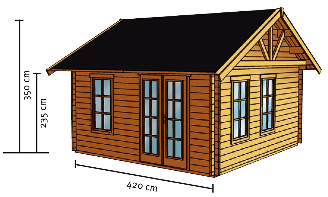 gartenhaus skanholz bern wochenendhaus holzhaus gartenh user und ger teschuppen aus holz. Black Bedroom Furniture Sets. Home Design Ideas