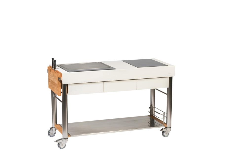 Outdoorküche Kinder You Tube : Kinderküche selber bauen matschküche aus paletten spielküche