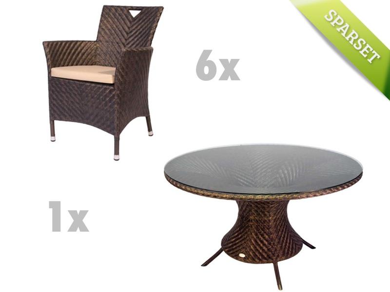 Günstige Gartenmöbel Preiswert Ikea Oder Doch Designer Marke