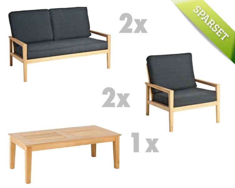 Holzmöbel garten  Sitzgruppe Alexander Rose «Roble Lounge Gartenmöbel Set 1» Lounge ...